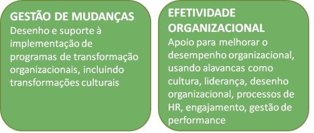 servicos_part1